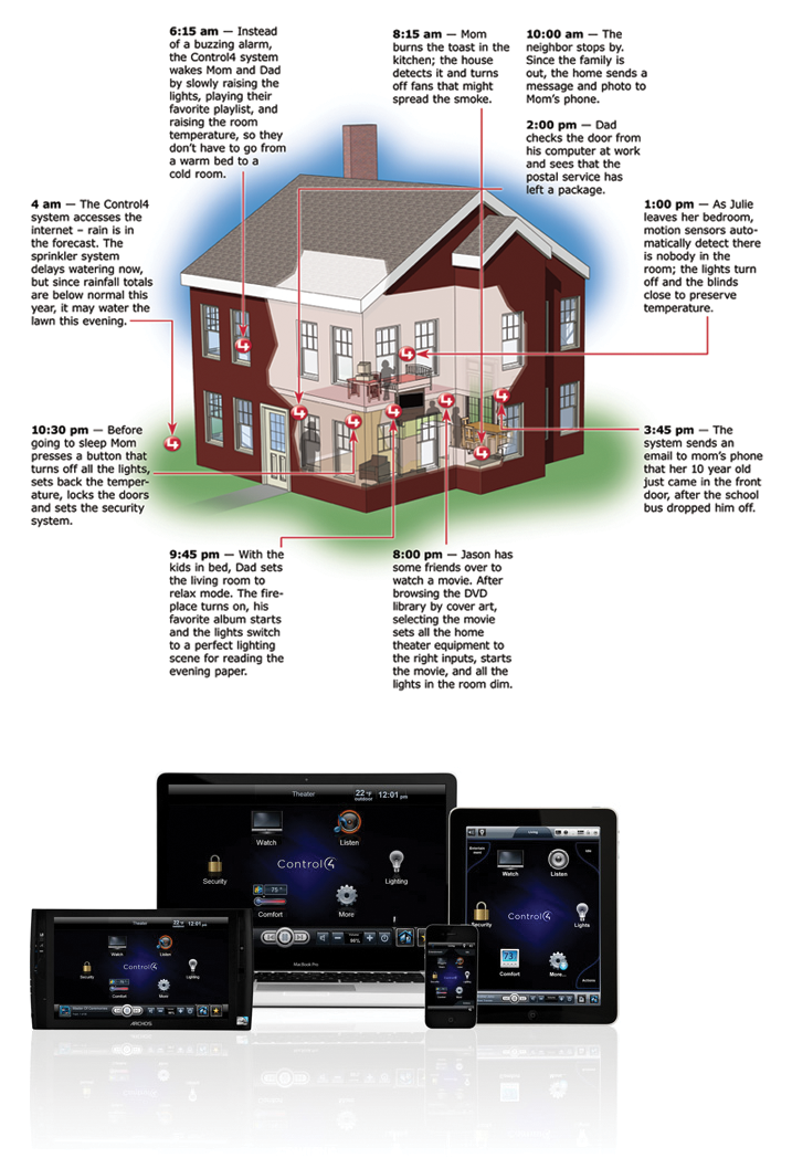 home automation baltic projects secure your home cctv imagine being able to view the inside of your home from a smartphone from anywhere in the world for complete peace of mind